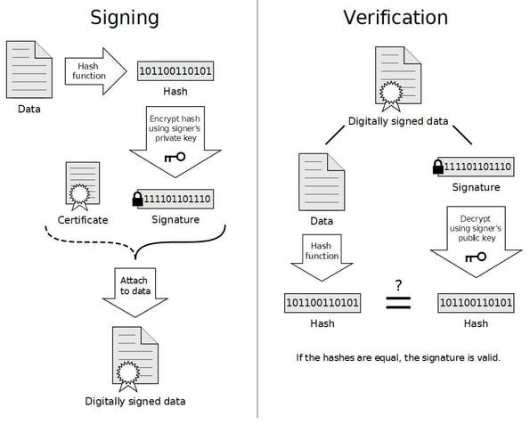 Digital_Signature_diagram
